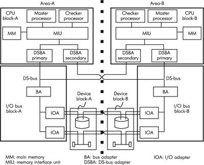 Структурная схема QPR-БК с