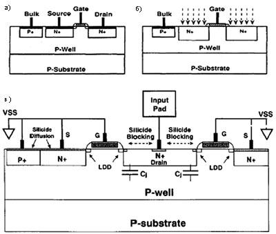 Структура n-МОП транзистора с
